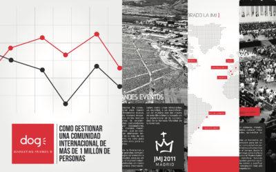 Libro blanco: Cómo gestionar una comunidad internacional de más de 1 millón de personas